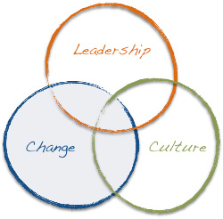leadership-change-culture